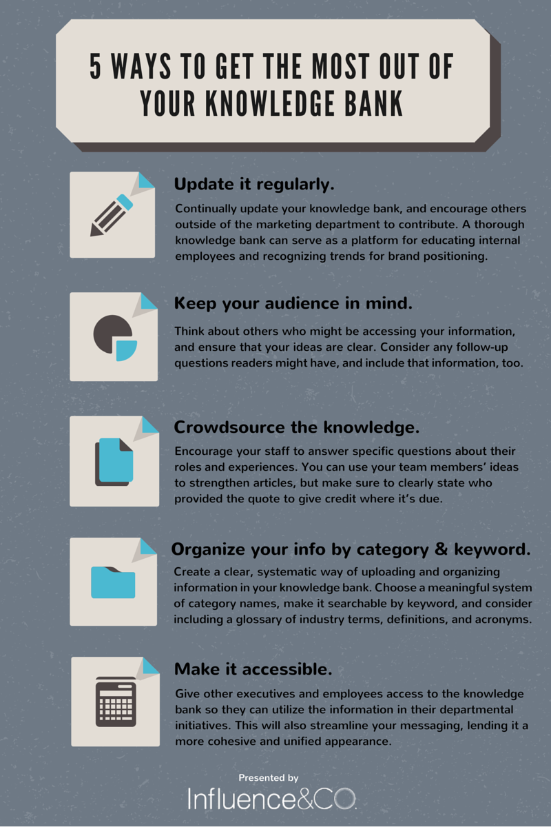 5_Ways_to_Get_the_Most_Out_of_Your_Knowledge_Bank