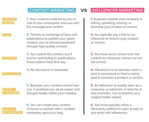 ICo-Vs-Influencer-Marketing-List-FINAL-FINAL.jpg