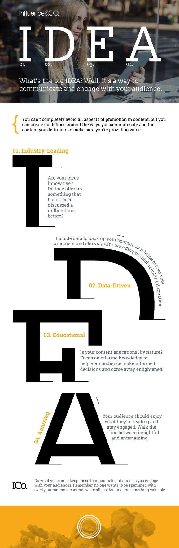 IDEA-Infographic-FINAL.jpg