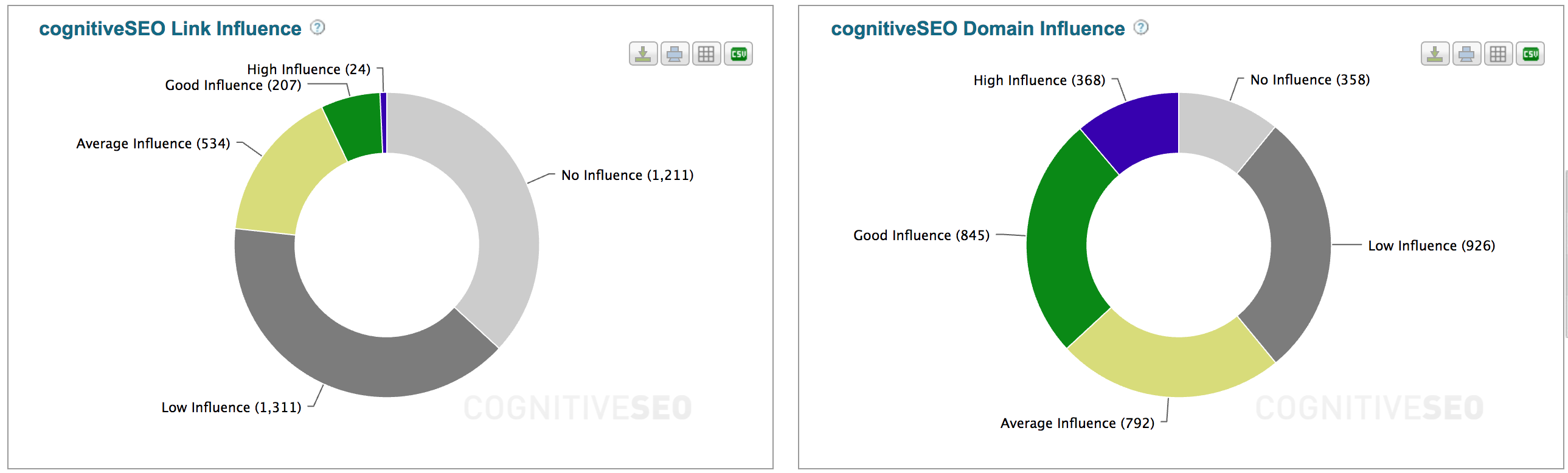 link-domain-influence.png