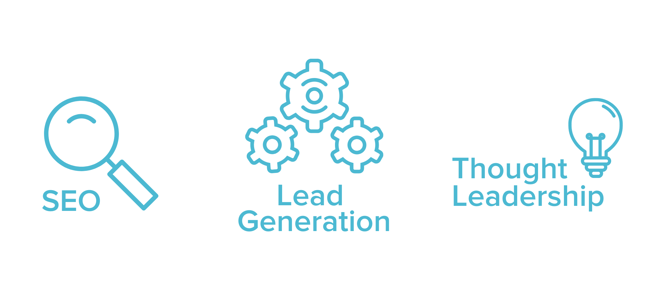 Content Marketing Goals: SEO, Lead Generation, and Thought Leadership