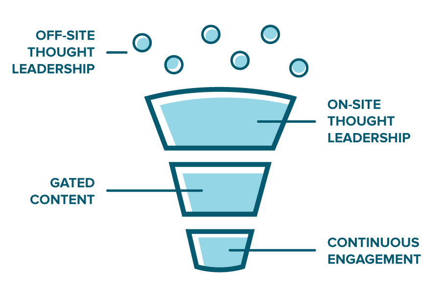 blog-A-Behind-the-Scenes-Look-blue-funnel